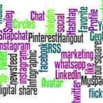 Digital Marketer Job Description Example