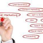 Advertising Sales Manager Job Description Example