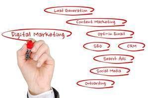 Advertising Sales Manager job description, duties, tasks, and responsibilities