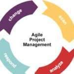 Agile Project Manager Job Description, Duties, and Responsibilities