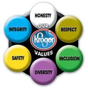 Kroger Corporate Culture