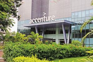 Accenture hiring process.
