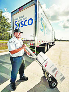 Sysco Corporation Hiring Process, Job Application, Interview and Employment.